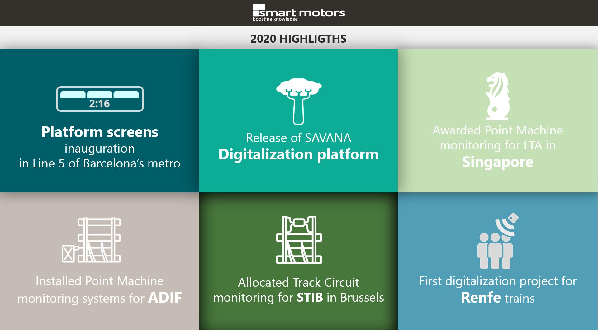 Railway Digitalization projects smart motors
