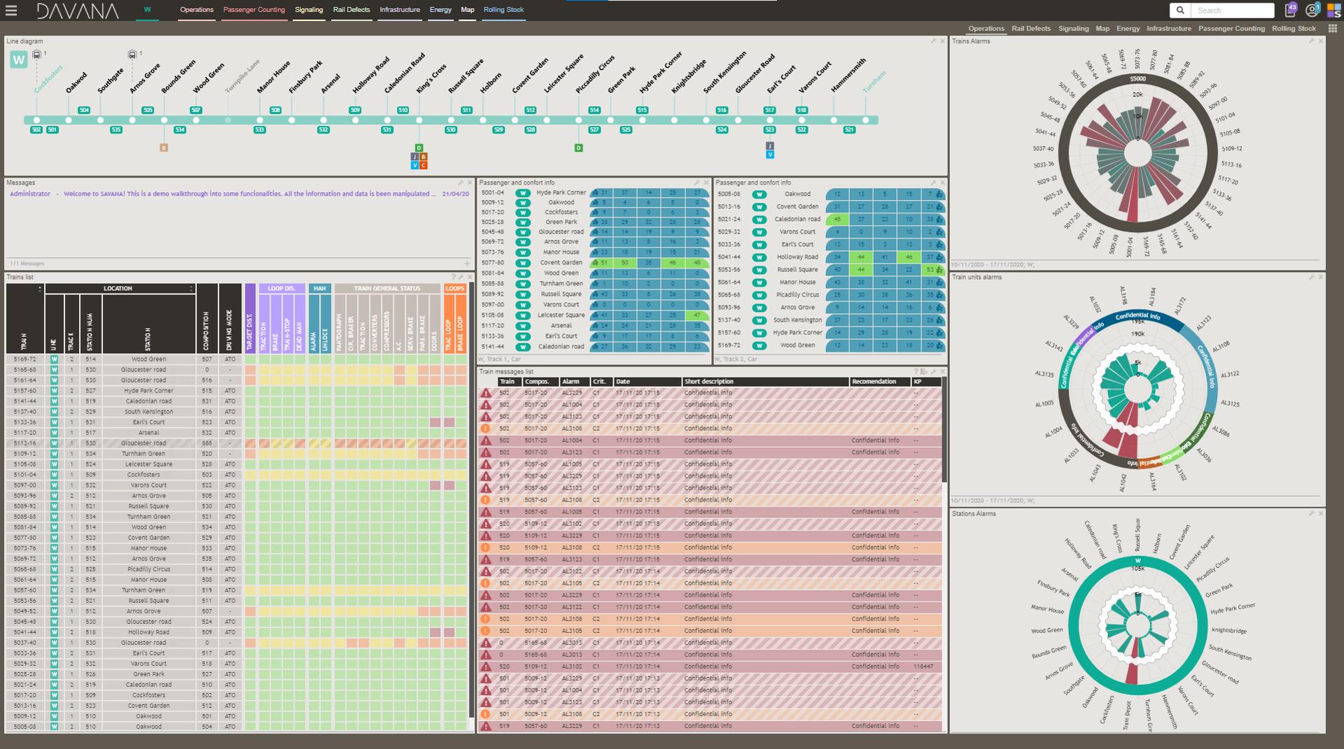 Network Overview_DAVANA-1