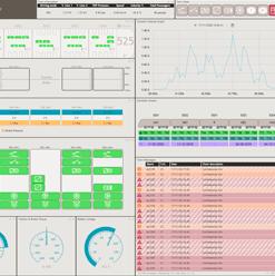 Performance-analysis-1