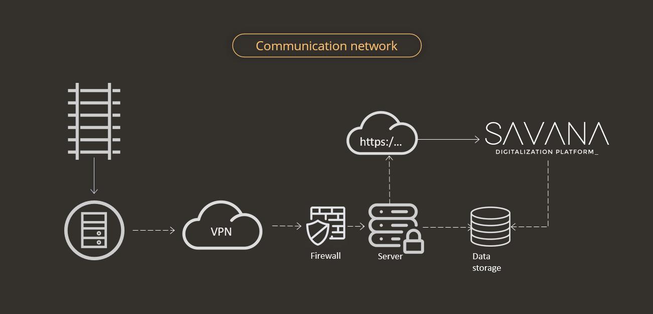 TC_Communication Network