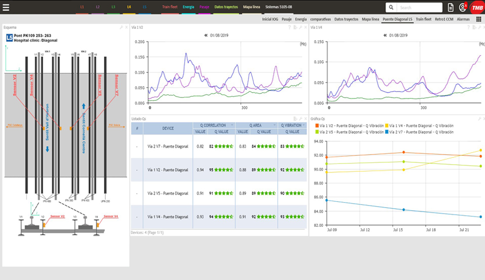 structural-dynamics-monitoring